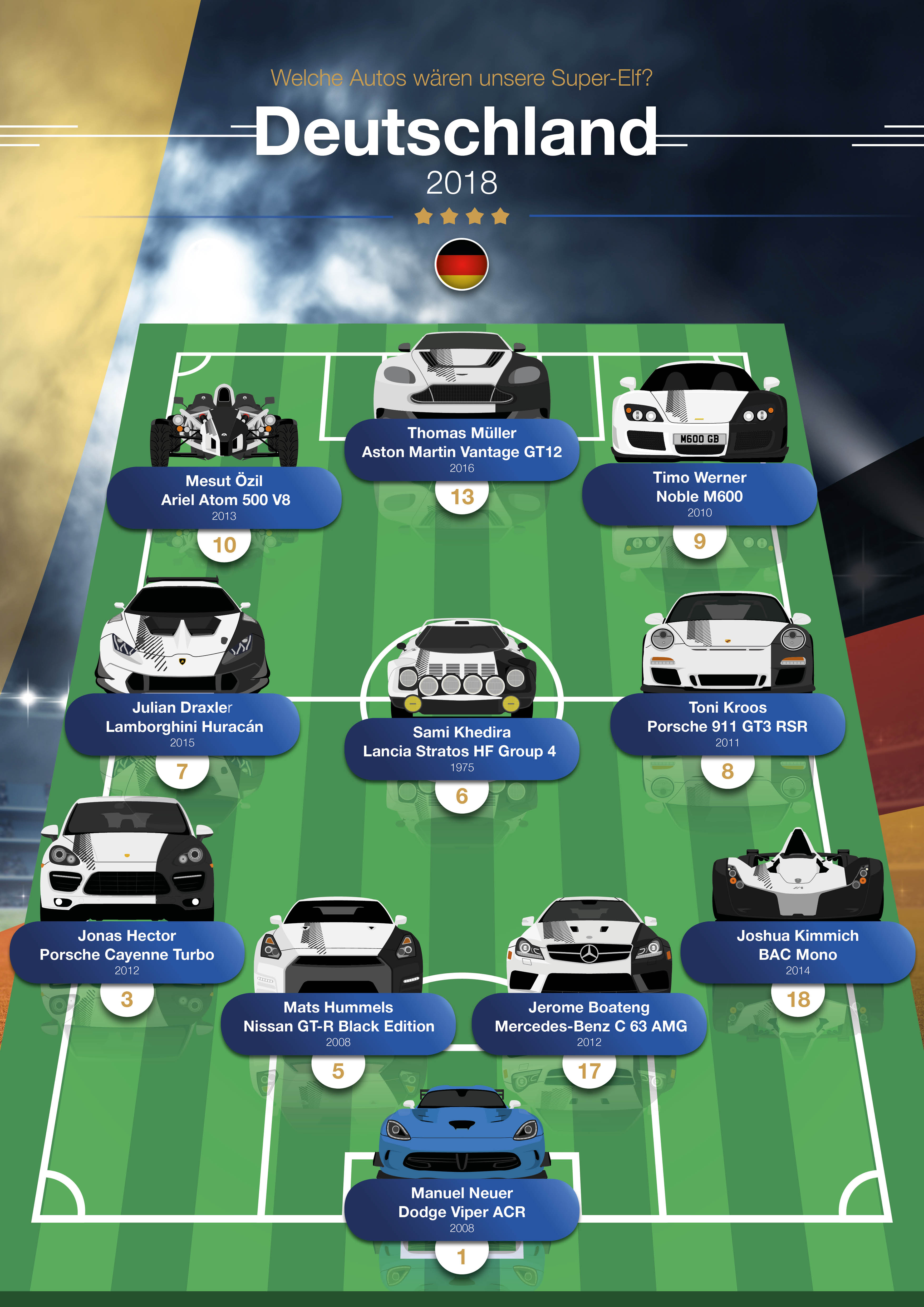 german-team-sheet-de